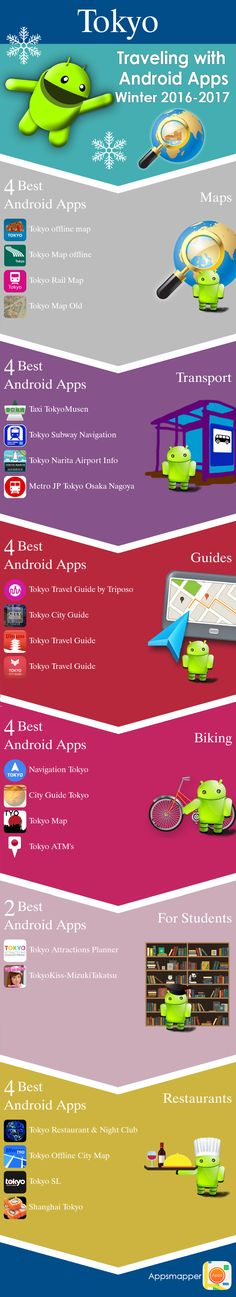 Tokyo Android apps: Travel Guides, Maps, Transportation, Biking, Museums, Parking, Sport and apps for Students.