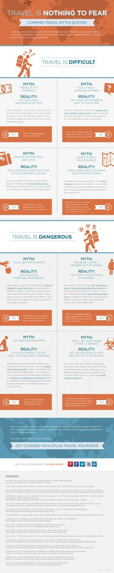 Common Travel Myths Infographic
