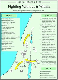 images and charts from Joshua - Google Search