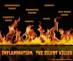 Ovarian Cancer – The Silent Killer