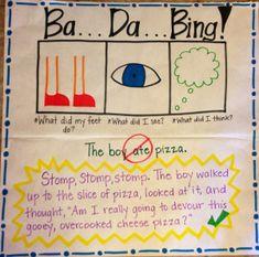 Anchor Charts for writing - Texas Teaching Fanatic grade Writing Strategies, Writing Resources, Teaching Writing, Writing Activities, Writing Ideas, Writing Curriculum, Kindergarten Writing, Writing Lessons, Teaching Strategies