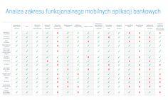 Geolokalizacja w bankowości mobilnej   GoMobi.pl – marketing mobilny, mobile marketing – blogi   news   aplikacje   case studies   baza agencji