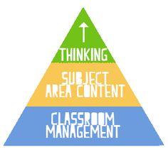 Systems for Classroom Management - Visme
