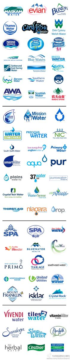 Water brands - examples of what's out there already.
