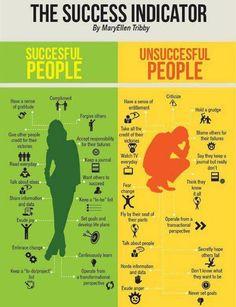 Was erfolgreiche Menschen von den erfolglosen unterscheidet....
