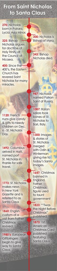 How Bishop Nicholas has become synonymous with Santa Claus