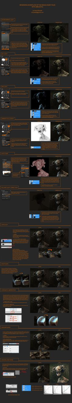 After posting the image Angry Faun on ZBrush Central I got a lot of questions about my render and comp workflow. This guide was written while I was using ZBrush 4 and rendering with BPR Render. Zbrush Tutorial, 3d Tutorial, Digital Art Tutorial, Modeling Techniques, Modeling Tips, Art Techniques, Sculpting Tutorials, Art Tutorials, Zbrush Render
