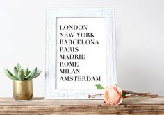 Fashion City's Printable Fashion Poster For by HearMeRoarQuotes