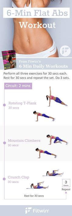 Looking to get a flat belly by summer? here's the best 6 minute ab workout to melt off the belly fat and sculpt your abs. #bellyfat #abworkout #abexercises
