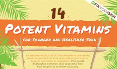 Your comprehensive vitamin guide with infographic for healthier and younger…