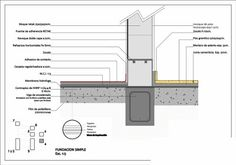 Steel Framing, Civil Engineering Construction, Architecture 101, Construction Drawings, 3d Warehouse, Technical Drawing, Autocad, Insulation, Bar Chart