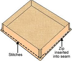 Cushions for pallet couch outside! instructions for making box cushions Sewing Hacks, Sewing Tutorials, Sewing Crafts, Sewing Projects, Sewing Tips, Sewing Ideas, Box Cushion, Cushion Pillow, Pillow Cases