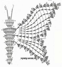 Diagram for a Butterfly
