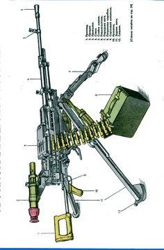 "советский 12.7 мм  пулемет  НСВ  ""Утес"" Heavy Machine Gun, Machine Guns, Mg34, Military Equipment, Firearms, Weapons, Savage, Soldiers, Twilight"