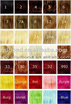 Hair color chart... Interesting!