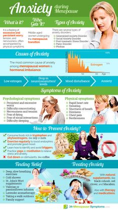 Hormonal changes during menopause can lead to increased anxiety symptoms. Learn more about the connection between menopause and anxiety. Panic Disorder Symptoms, Social Anxiety Disorder, Menopause Diet, Menopause Relief, Pre Menopause Symptoms, Post Menopause, Anxiety Causes, Anxiety Relief, Will Turner