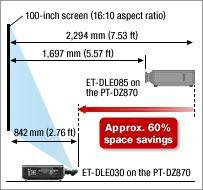 Pt dz6710pt dz6700 pt dw6300spt d6000spt d5000s projector museums one stop visual solution projector panasonic global fandeluxe Gallery