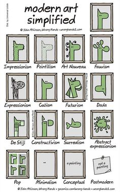 Modern Art Explained In One Comic  published by Nefeli Aggellou