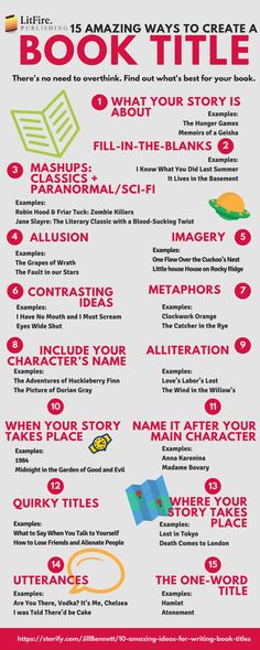 Knockin Books presents an infographic with 15 methods for naming a book