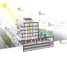 Appart-Hôtel Strelysia - Arquitectura Sostenible