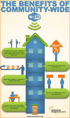 The Benefits of Community-Wide WIFI[INFOGRAPHIC]