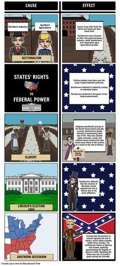 Causes of Civil War
