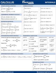Calculus Notes, Math Notes, Maths Algebra, Math Tutor, Teaching Geometry, Teaching Math, Math Formula Chart, Statistics Math, College Physics