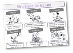 Stratégies de lecture, v good for critical thinking French Teaching Resources, Teaching French, Teaching Activities, Reading Resources, Reading Skills, French Education, Education And Literacy, Read In French, Learn French