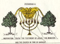 Zechariah 14 16 - Google Search