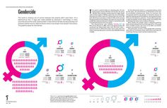 6   See The Entire History of the World, As Told By Infographics   Co.Create: Creativity \ Culture \ Commerce
