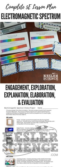 5E Electromagnetic Spectrum Lesson Plan ready to print and teach the entire solar system unit. Includes word wall of vocabulary, interactive science notebook template, presentation and note worksheet, and student choice final project. Complete station lab activity is also included where students will read, research, watch, explore, illustrate, organize, write, and be assessed. Grades 5th 6th 7th 8th 9th 10th