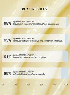 JUNOSKIN Cleansing Balm with Japanese Barley - Clean 10 – JUNO & Co. The Balm, Cleaning, Home Cleaning