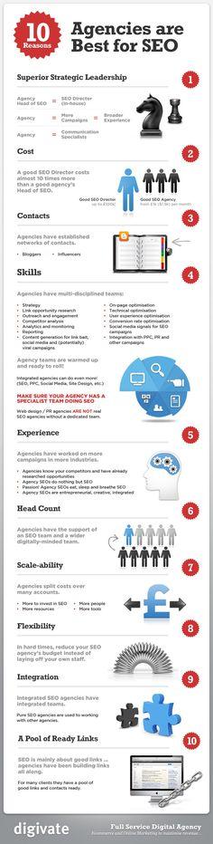10 Razones por las que es mejor contratar externos para hacer SEO - no estoy totalmente de acuerdo, pero... es interesante. (http://infografias.rrhhsocialmedia.com/)