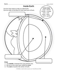 parts of the earth for kids coloring sheet - Google Search