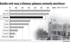 ΕΙΣΑΓΓΕΛΙΚΗ ΕΡΕΥΝΑ ΓΙΑ ΦΟΡΟΔΙΑΦΥΓΗ ΜΑΜΟΥΘ ΣΤΟΙΧΗΜΑΤΙΚΗΣ ΕΤΑΙΡΕΙΑΣ !!! http://www.kinima-ypervasi.gr/2017/01/blog-post_418.html #Υπερβαση #Greece