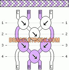How To Make Alphabet Friendship Bracelets - Embroidery Patterns - friendship bracelets – simple chevron pattern - Bracelet Chevron, Friendship Bracelets Tutorial, Diy Friendship Bracelets Patterns, Bracelet Tutorial, Macrame Tutorial, Diy Bracelets With String, Handmade Bracelets, Simple Bracelets, Learn Embroidery