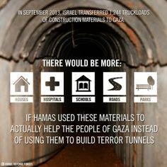 ISRANED: Bouwmaterialen voor Palestijnse terreurtunnels