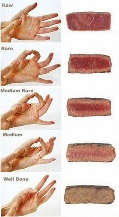 Steak 'Doneness' Trick