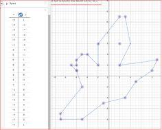 Сообщество учителей Intel Education Galaxy -> Об изучении координат в Desmos 2. Рисуем фигуры с помощью подвижных точек