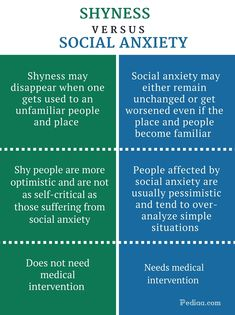 What is the difference between Shyness and Social Anxiety? Social anxiety affects the day to day life of a person and drastically reduces the quality of . Psychology Notes, Psychology Studies, Forensic Psychology, Psychology Disorders, Psychology Facts, Humanistic Psychology, Mental Disorders, Mental Health Journal, Mental And Emotional Health