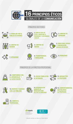 16 principios éticos globales de la comunicación #infografía Community Manager, Business Planning, Personal Development, Ecommerce, Philosophy, Leadership, Communication, Digital Marketing, Knowledge