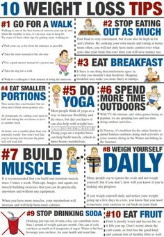 10 weight loss tips, Already got the weighing myself everyday one down lol #weightloss#tips#beabetteryou