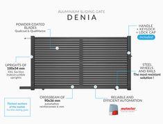 Aluminium sliding gate DENIA - Mister Gates Direct House Gate Design, Sliding Gate, White Vinyl, Gates, 10 Years, Home Appliances, House Appliances, Sliding Door, Appliances