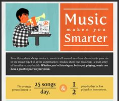 : simple and colorful, i like the seperation of the blocks Top 10 Music, My Music, Learning A Second Language, Vocabulary, Student, Infographics, Make It Yourself, Songs, How To Make
