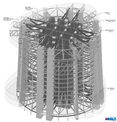 BIM implementation in Shanghai Tower: China recently witnesses an architectural revolution especially in skyscrapers and stadiums construction. Eco Deco, Shanghai Tower, Tower Models, Building Information Modeling, Revit Architecture, Book Design Layout, Brutalist, Urban Design, Case Study