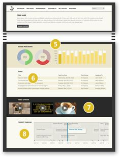 Accelerated Intranet - TeamPage - Premium