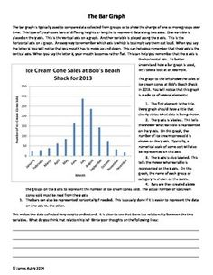 This is a two page activity designed to be an introduction to the Bar Graph.  Demonstrates the usefulness of a bar graph for quick comparisons of groups of data.  This is an informational text with an example of a bar graph and multiple choice questions that follow.  2 pgs, 4-7.  From The Autry Experiment FREE