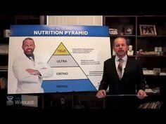 The Modern Food Pyramid by Dr Al Sears