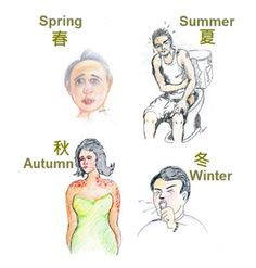 Health Tips for Different Body Constitutions of TCM