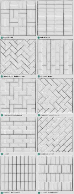 Top 5 Backsplash-Optionen die keine U-Bahn-Fliesen sind Chloë K Design Studio Diy Bathroom, Bathroom Tile Designs, Bathroom Interior Design, Bathroom Flooring, Small Bathroom, Bathroom Ideas, Master Bathroom, Restroom Design, Bathroom Organization